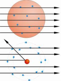 [Curso de Física - Clase 1] Estructura de la materia